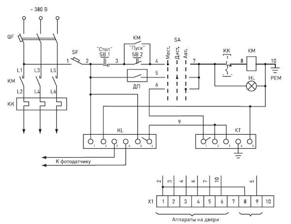 Принципиальная электрическая схема ЯУО.9601.