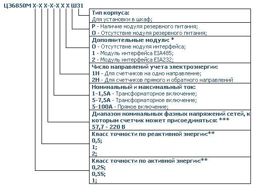 ...номинального и максимального тока, приведены ниже в таблице; *** - Счетчики ЦЭ6850М выпускаются с номинальным.